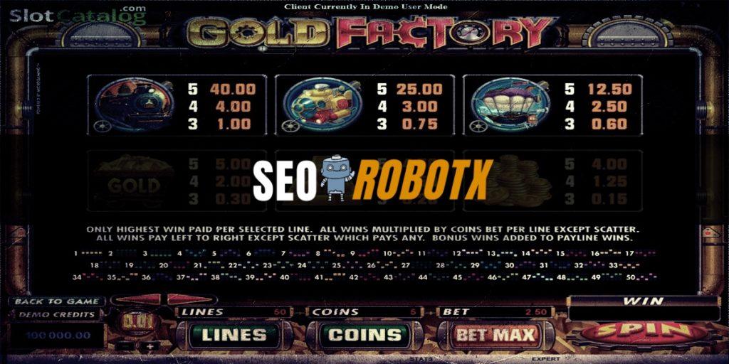 Cara Menang Slot Online Deposit Kecil